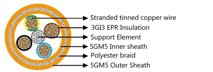 NSHTOEU-V EPR PCP Low Voltage Vertical Reeling Cable Construction