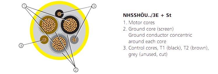 NSSHOU-3E+ST-Construction