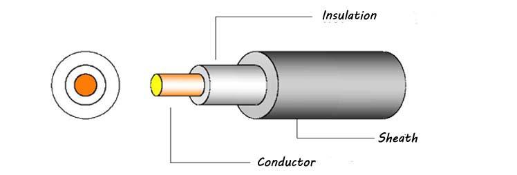PV-CQ DC1500V JCS 4517 Solar Wire Construction