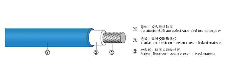 ul-en-2000v-ac-dual insulation solar cable